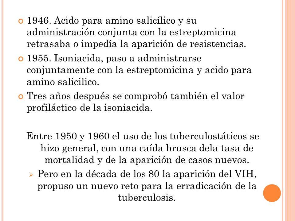 1946. Acido para amino salicílico y su administración conjunta con la estreptomicina retrasaba o impedía la aparición de resistencias. 1955. Isoniacid