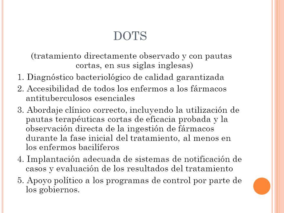 DOTS (tratamiento directamente observado y con pautas cortas, en sus siglas inglesas) 1. Diagnóstico bacteriológico de calidad garantizada 2. Accesibi
