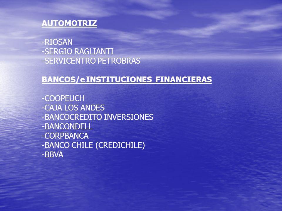 AUTOMOTRIZ -RIOSAN -SERGIO RAGLIANTI -SERVICENTRO PETROBRAS BANCOS/e INSTITUCIONES FINANCIERAS -COOPEUCH -CAJA LOS ANDES -BANCOCREDITO INVERSIONES -BANCONDELL -CORPBANCA -BANCO CHILE (CREDICHILE) -BBVA