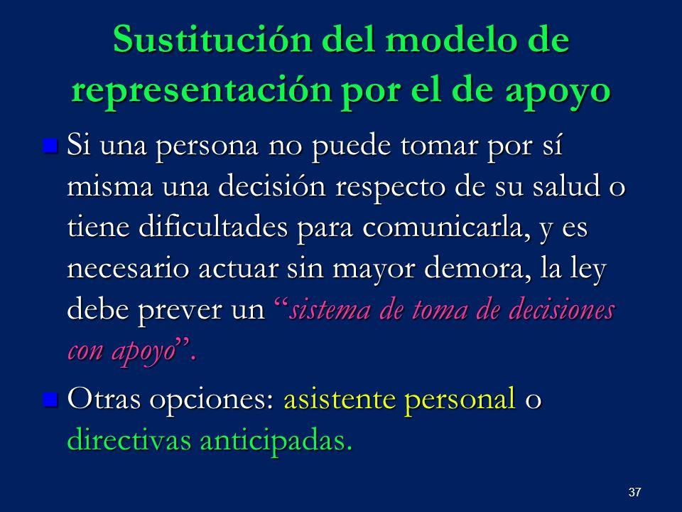 Sustitución del modelo de representación por el de apoyo Si una persona no puede tomar por sí misma una decisión respecto de su salud o tiene dificult