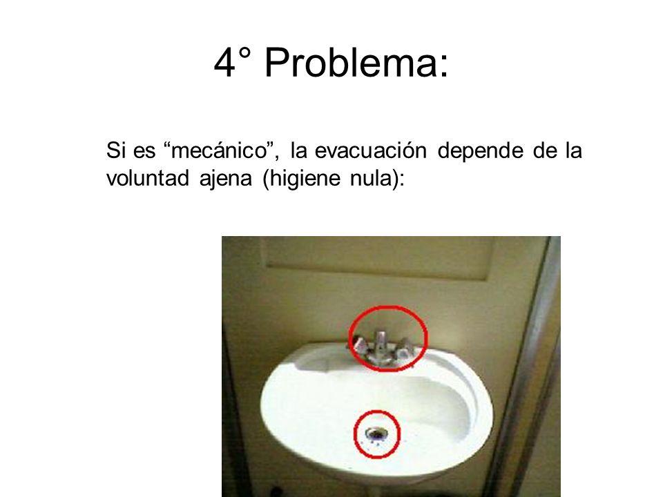 4° Problema: Si es mecánico, la evacuación depende de la voluntad ajena (higiene nula):
