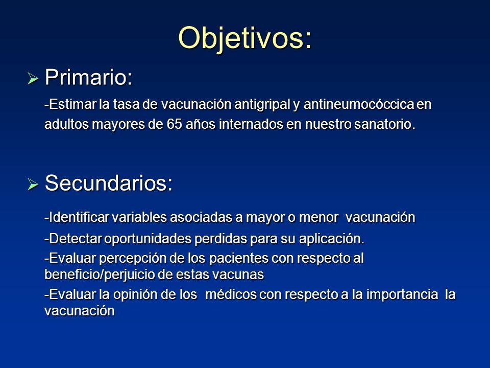 Objetivos: Primario: Primario: -Estimar la tasa de vacunación antigripal y antineumocóccica en adultos mayores de 65 años internados en nuestro sanatorio.