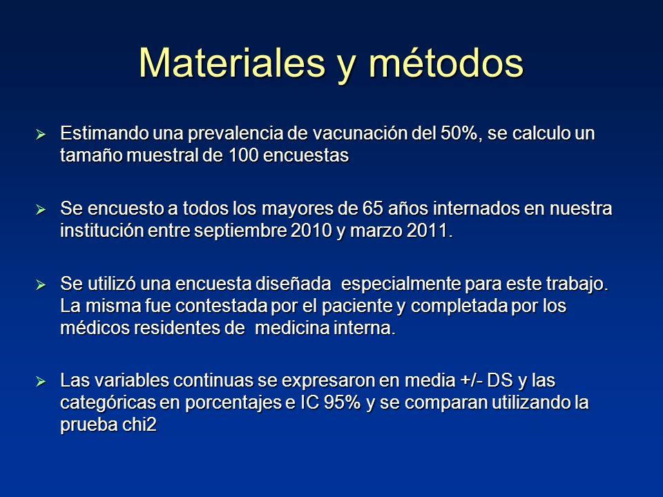 Materiales y métodos Estimando una prevalencia de vacunación del 50%, se calculo un tamaño muestral de 100 encuestas Estimando una prevalencia de vacu