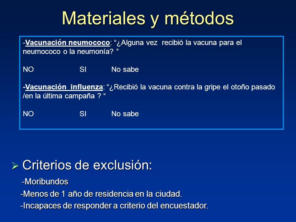 Criterios de exclusión: Criterios de exclusión: -Moribundos -Moribundos -Menos de 1 año de residencia en la ciudad.