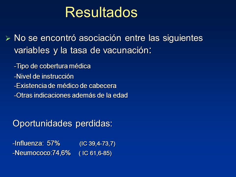 Resultados Oportunidades perdidas: -Influenza: 57% (IC 39,4-73,7) -Neumococo:74,6% ( IC 61,6-85) No se encontró asociación entre las siguientes variables y la tasa de vacunación : No se encontró asociación entre las siguientes variables y la tasa de vacunación : -Tipo de cobertura médica -Nivel de instrucción -Existencia de médico de cabecera -Otras indicaciones además de la edad