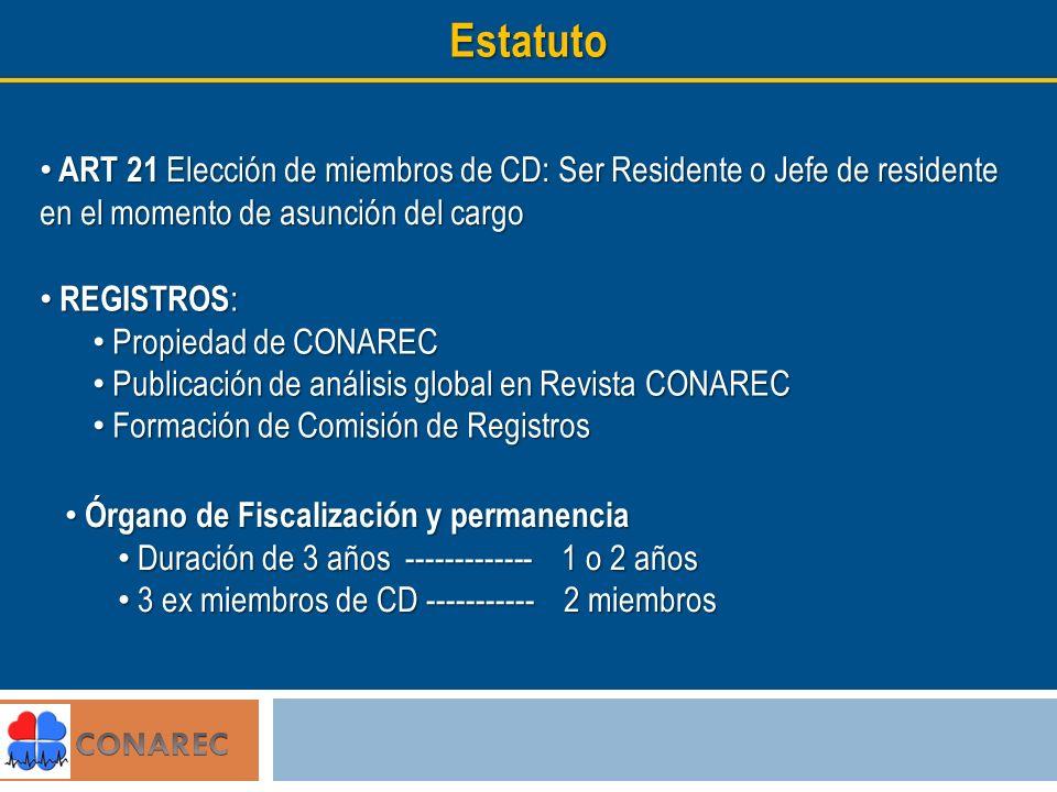 Estatuto ART 21 Elección de miembros de CD: Ser Residente o Jefe de residente ART 21 Elección de miembros de CD: Ser Residente o Jefe de residente en el momento de asunción del cargo REGISTROS : REGISTROS : Propiedad de CONAREC Propiedad de CONAREC Publicación de análisis global en Revista CONAREC Publicación de análisis global en Revista CONAREC Formación de Comisión de Registros Formación de Comisión de Registros Órgano de Fiscalización y permanencia Órgano de Fiscalización y permanencia Duración de 3 años ------------- 1 o 2 años Duración de 3 años ------------- 1 o 2 años 3 ex miembros de CD ----------- 2 miembros 3 ex miembros de CD ----------- 2 miembros