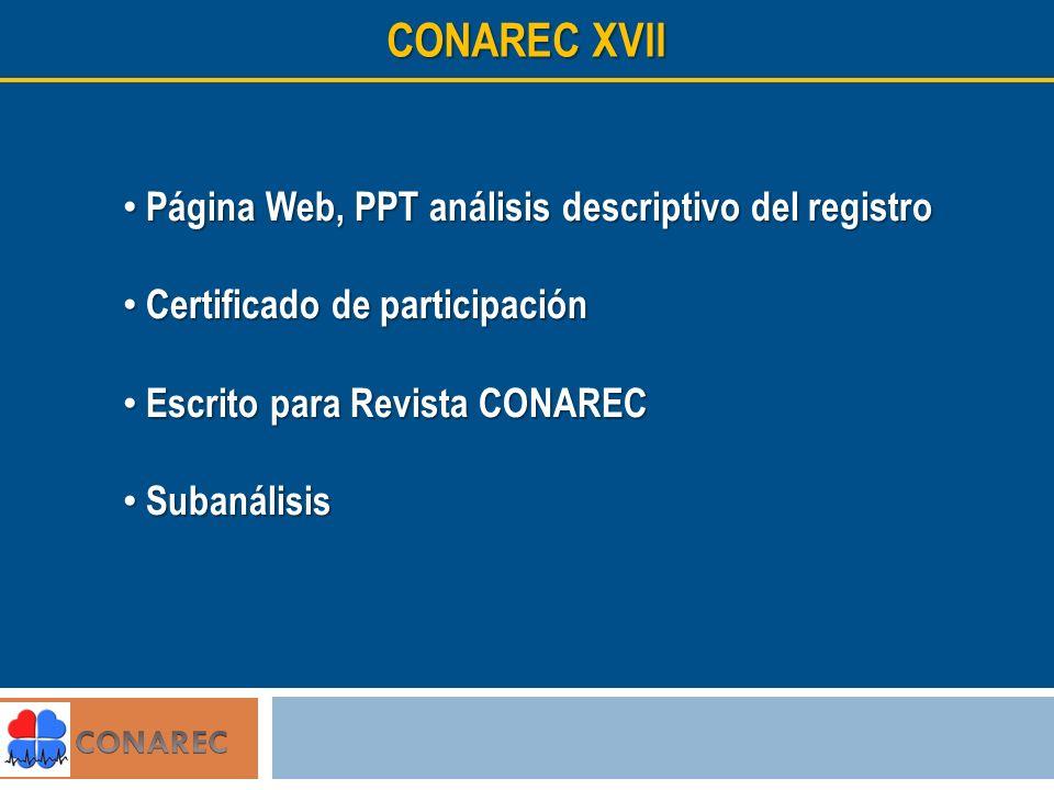 CONAREC XVII Página Web, PPT análisis descriptivo del registro Página Web, PPT análisis descriptivo del registro Certificado de participación Certificado de participación Escrito para Revista CONAREC Escrito para Revista CONAREC Subanálisis Subanálisis