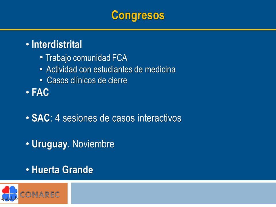 Congresos Interdistrital Interdistrital Trabajo comunidad FCA Trabajo comunidad FCA Actividad con estudiantes de medicina Actividad con estudiantes de medicina Casos clínicos de cierre Casos clínicos de cierre FAC FAC SAC : 4 sesiones de casos interactivos SAC : 4 sesiones de casos interactivos Uruguay.