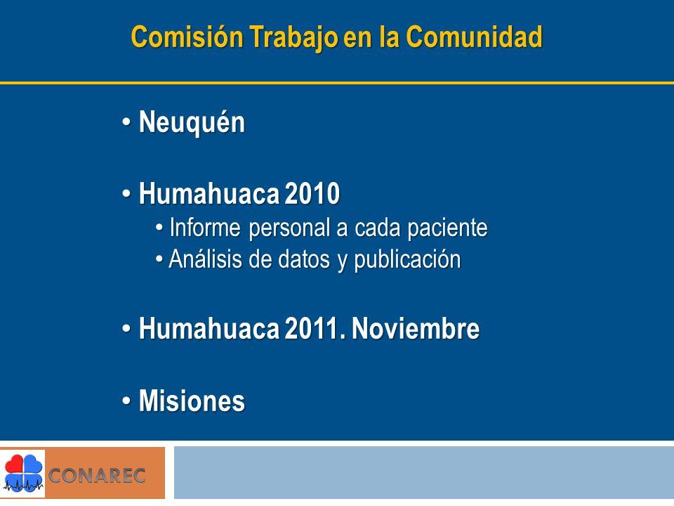 Comisión Trabajo en la Comunidad Neuquén Neuquén Humahuaca 2010 Humahuaca 2010 Informe personal a cada paciente Informe personal a cada paciente Análisis de datos y publicación Análisis de datos y publicación Humahuaca 2011.