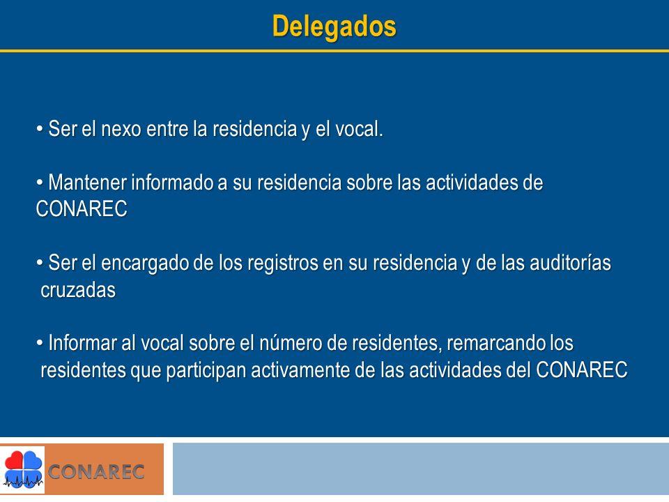 Delegados Ser el nexo entre la residencia y el vocal.