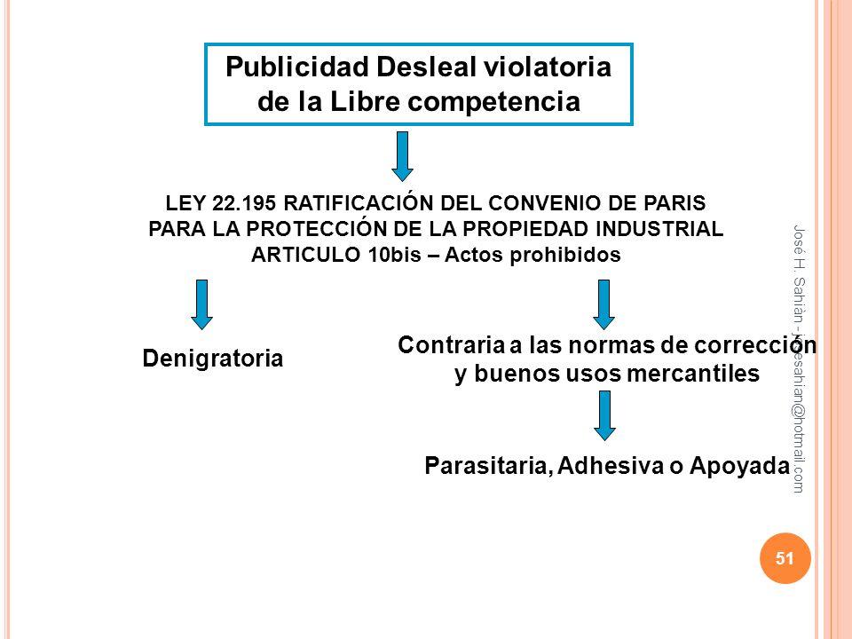 José H. Sahiàn - josesahian@hotmail.com Publicidad Desleal violatoria de la Libre competencia LEY 22.195 RATIFICACIÓN DEL CONVENIO DE PARIS PARA LA PR