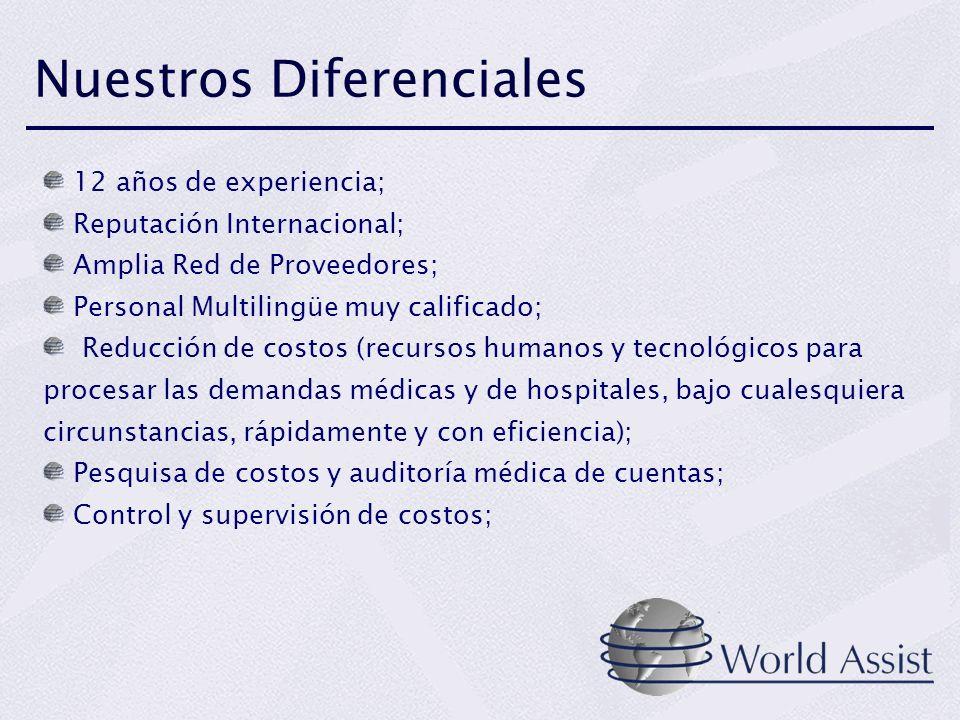 Nuestros Diferenciales 12 años de experiencia; Reputación Internacional; Amplia Red de Proveedores; Personal Multilingüe muy calificado; Reducción de