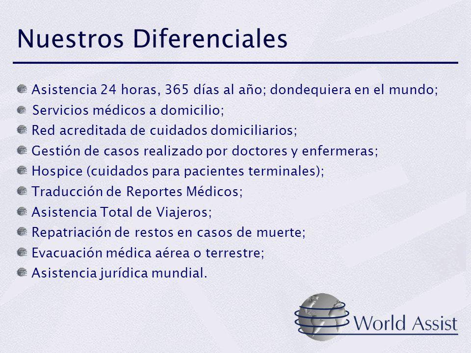 Asistencia 24 horas, 365 días al año; dondequiera en el mundo; Servicios médicos a domicilio; Red acreditada de cuidados domiciliarios; Gestión de cas