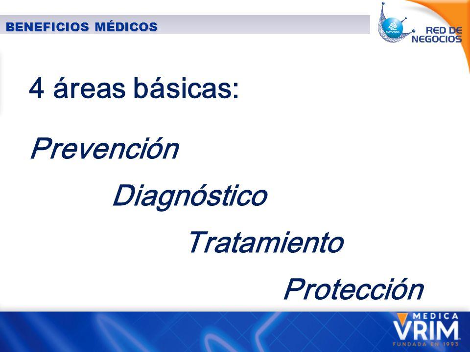 BENEFICIOS MÉDICOS Prevención Diagnóstico Tratamiento Protección 4 áreas básicas: