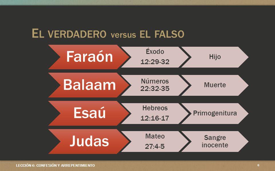 E L VERDADERO versus EL FALSO Faraón Éxodo 12:29-32 Hijo Balaam Números 22:32-35 Muerte Esaú Hebreos 12:16-17 Primogenitura Judas Mateo 27:4-5 Sangre inocente LECCIÓN 6: CONFESIÓN Y ARREPENTIMIENTO 6