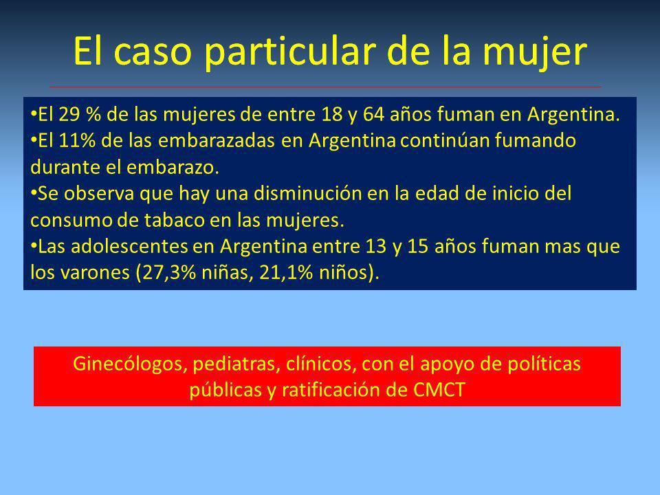 El caso particular de la mujer El 29 % de las mujeres de entre 18 y 64 años fuman en Argentina. El 11% de las embarazadas en Argentina continúan fuman