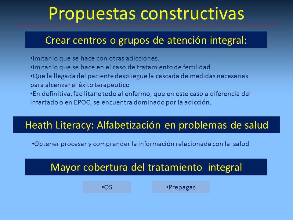 Propuestas constructivas Crear centros o grupos de atención integral: Imitar lo que se hace con otras adicciones. Imitar lo que se hace en el caso de