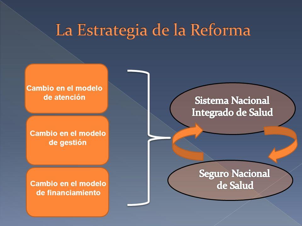 Cambio en el modelo de atención Cambio en el modelo de gestión Cambio en el modelo de financiamiento