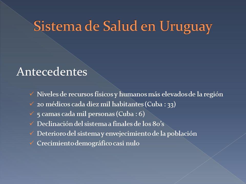 SubsistemaPrincipales prestadores CoberturaFinanciamiento Subsistema público ASSE Hospital de Clínicas, etc.