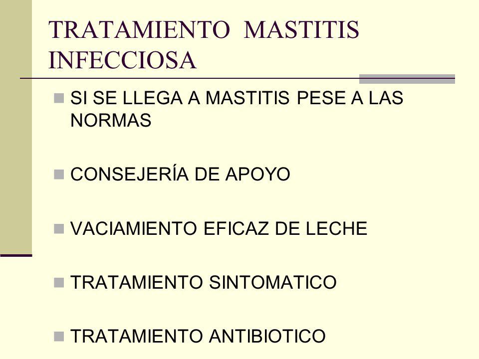 TRATAMIENTO MASTITIS INFECCIOSA SI SE LLEGA A MASTITIS PESE A LAS NORMAS CONSEJERÍA DE APOYO VACIAMIENTO EFICAZ DE LECHE TRATAMIENTO SINTOMATICO TRATAMIENTO ANTIBIOTICO