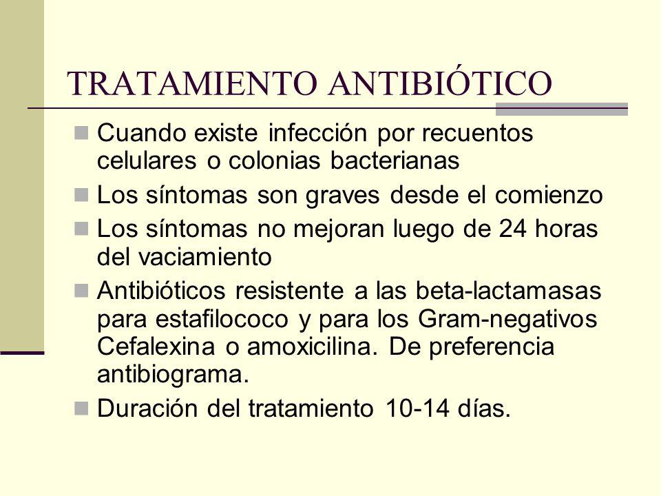 TRATAMIENTO ANTIBIÓTICO Cuando existe infección por recuentos celulares o colonias bacterianas Los síntomas son graves desde el comienzo Los síntomas no mejoran luego de 24 horas del vaciamiento Antibióticos resistente a las beta-lactamasas para estafilococo y para los Gram-negativos Cefalexina o amoxicilina.