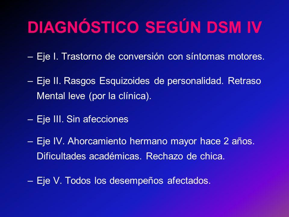 DIAGNÓSTICO SEGÚN DSM IV –Eje I. Trastorno de conversión con síntomas motores. –Eje II. Rasgos Esquizoides de personalidad. Retraso Mental leve (por l