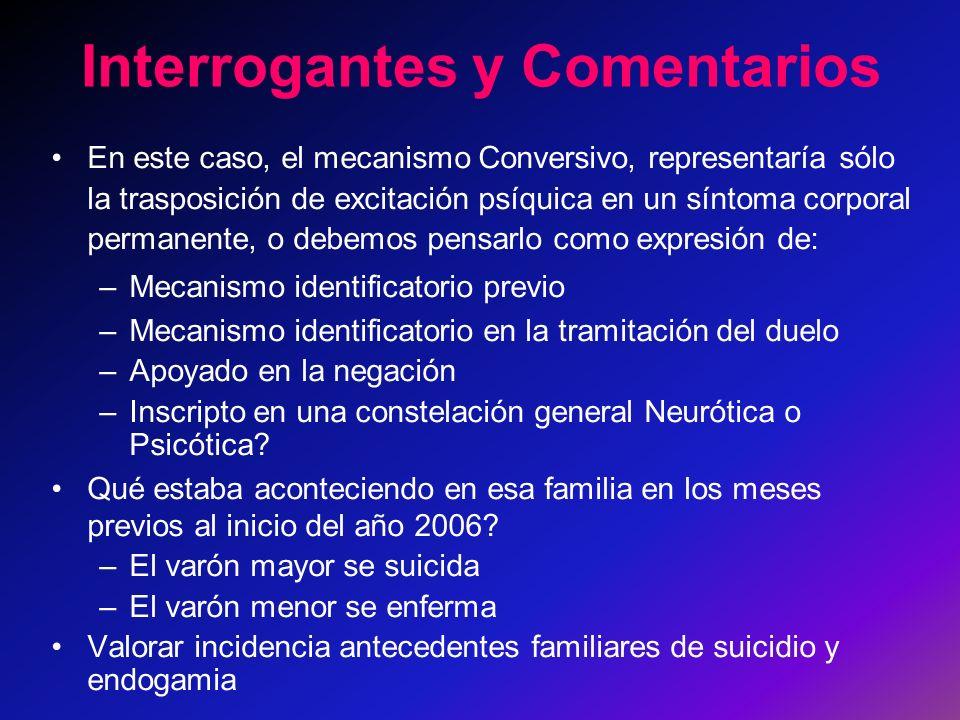 Interrogantes y Comentarios En este caso, el mecanismo Conversivo, representaría sólo la trasposición de excitación psíquica en un síntoma corporal pe