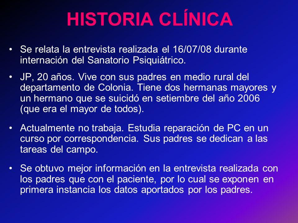 HISTORIA CLÍNICA Se relata la entrevista realizada el 16/07/08 durante internación del Sanatorio Psiquiátrico. JP, 20 años. Vive con sus padres en med