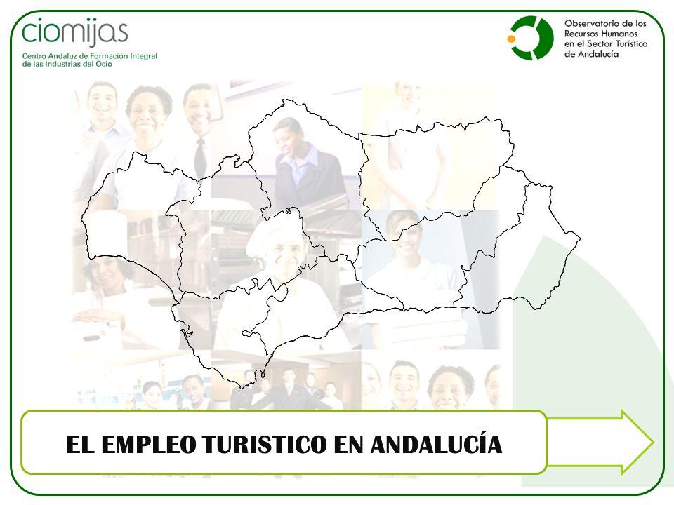 EL EMPLEO TURISTICO EN ANDALUCÍA