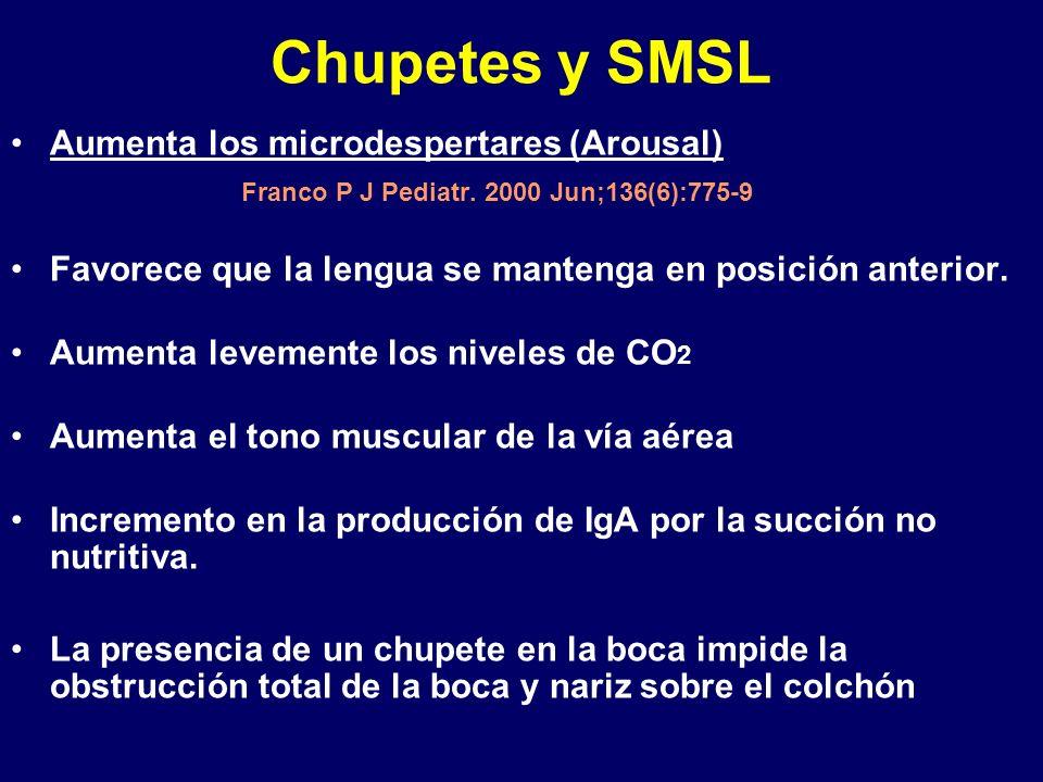 Chupetes y SMSL Aumenta los microdespertares (Arousal) Franco P J Pediatr. 2000 Jun;136(6):775-9 Favorece que la lengua se mantenga en posición anteri