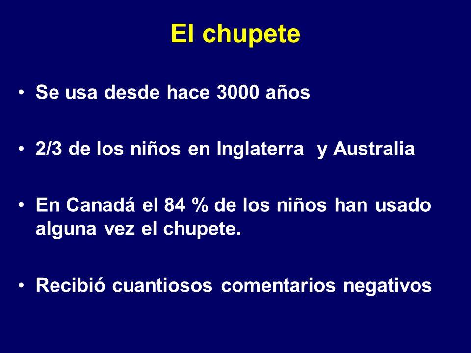 El chupete Se usa desde hace 3000 años 2/3 de los niños en Inglaterra y Australia En Canadá el 84 % de los niños han usado alguna vez el chupete. Reci