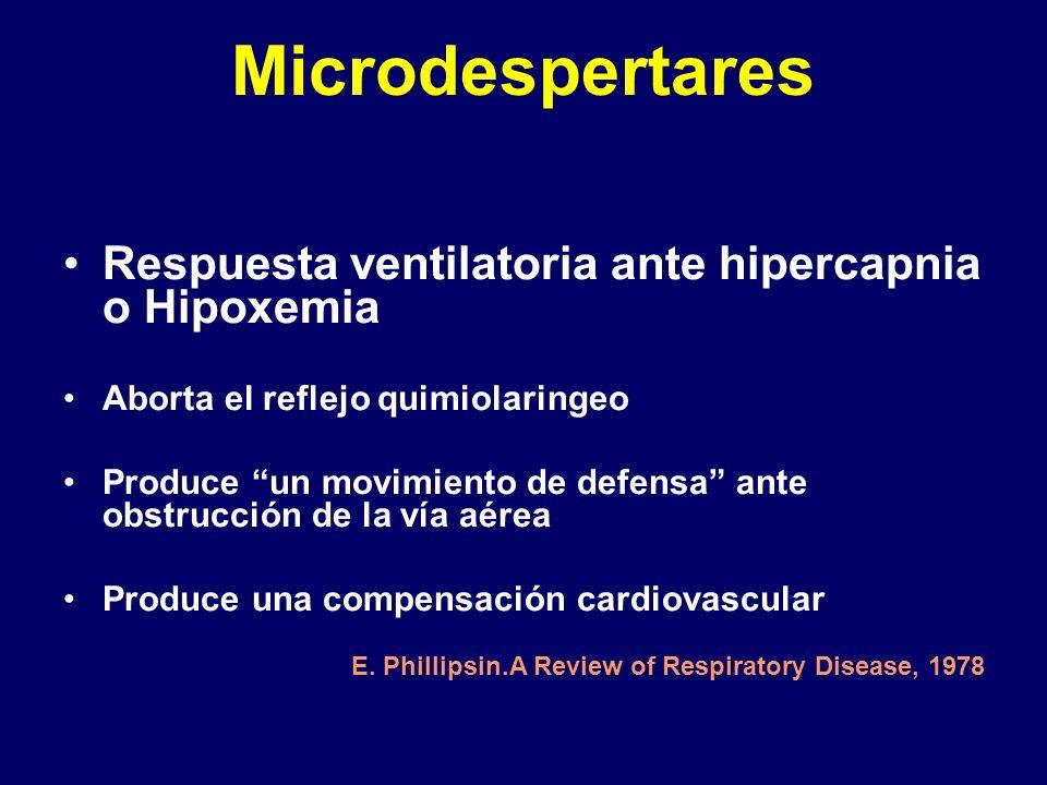 Microdespertares Respuesta ventilatoria ante hipercapnia o Hipoxemia Aborta el reflejo quimiolaringeo Produce un movimiento de defensa ante obstrucció