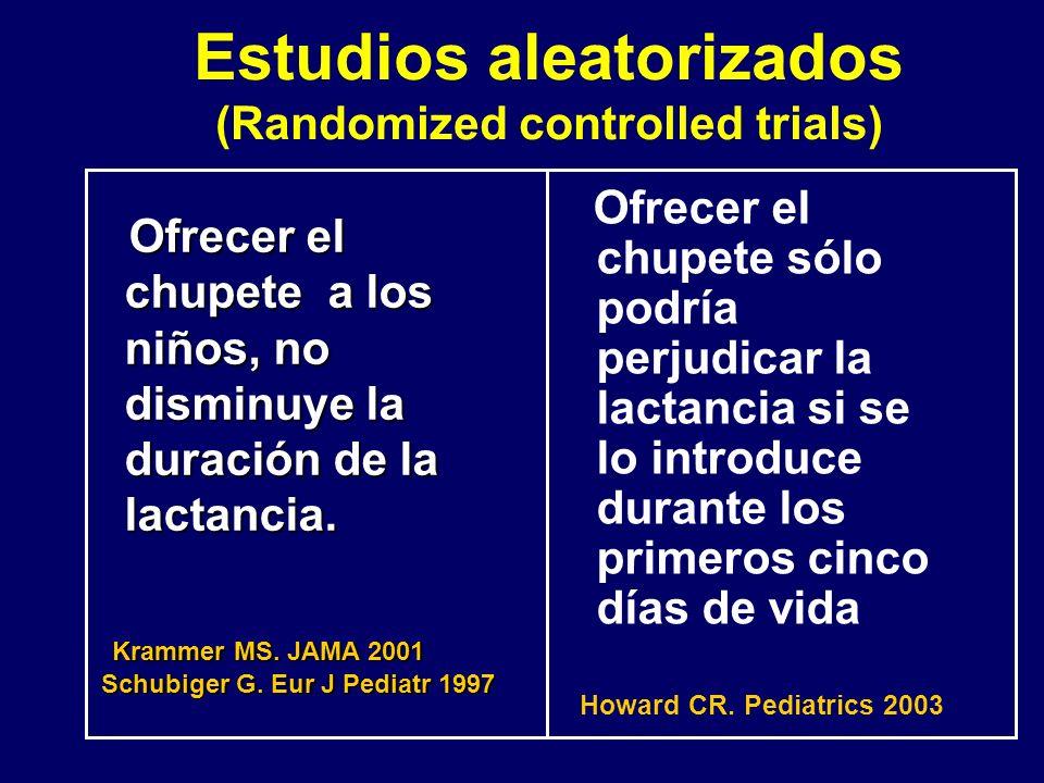 Estudios aleatorizados (Randomized controlled trials) Ofrecer el chupete sólo podría perjudicar la lactancia si se lo introduce durante los primeros cinco días de vida Howard CR.