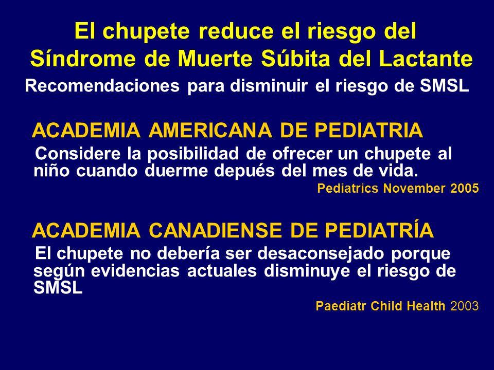 El chupete reduce el riesgo del Síndrome de Muerte Súbita del Lactante Recomendaciones para disminuir el riesgo de SMSL ACADEMIA AMERICANA DE PEDIATRI