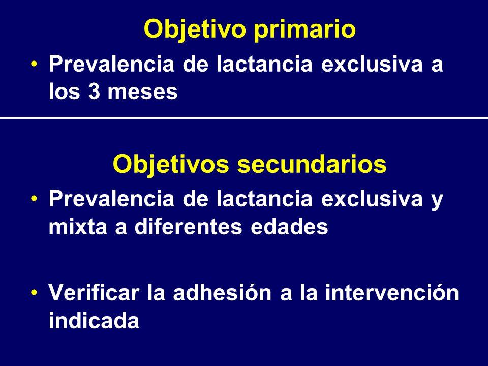Objetivo primario Prevalencia de lactancia exclusiva a los 3 meses Objetivos secundarios Prevalencia de lactancia exclusiva y mixta a diferentes edades Verificar la adhesión a la intervención indicada
