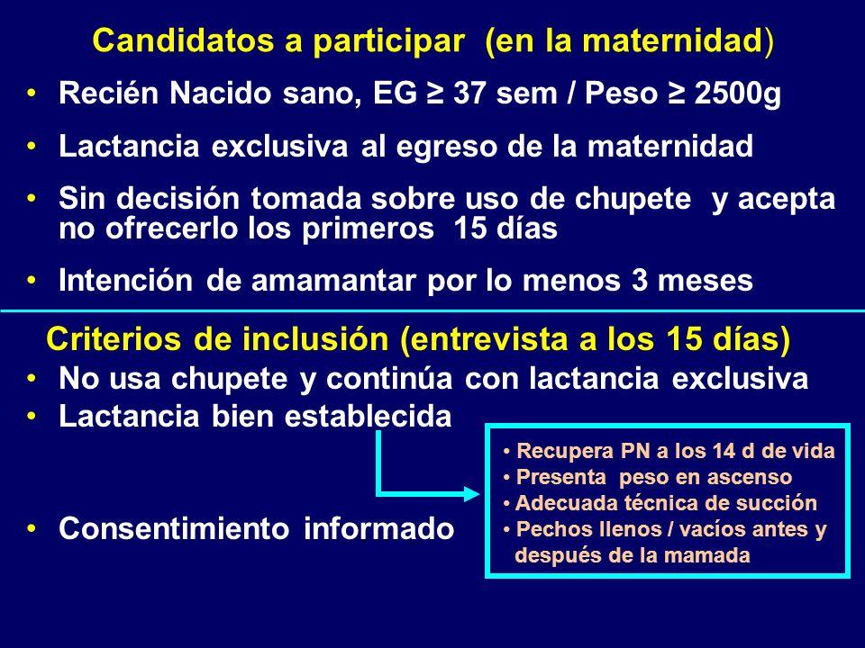 Candidatos a participar (en la maternidad) Recién Nacido sano, EG 37 sem / Peso 2500g Lactancia exclusiva al egreso de la maternidad Sin decisión toma