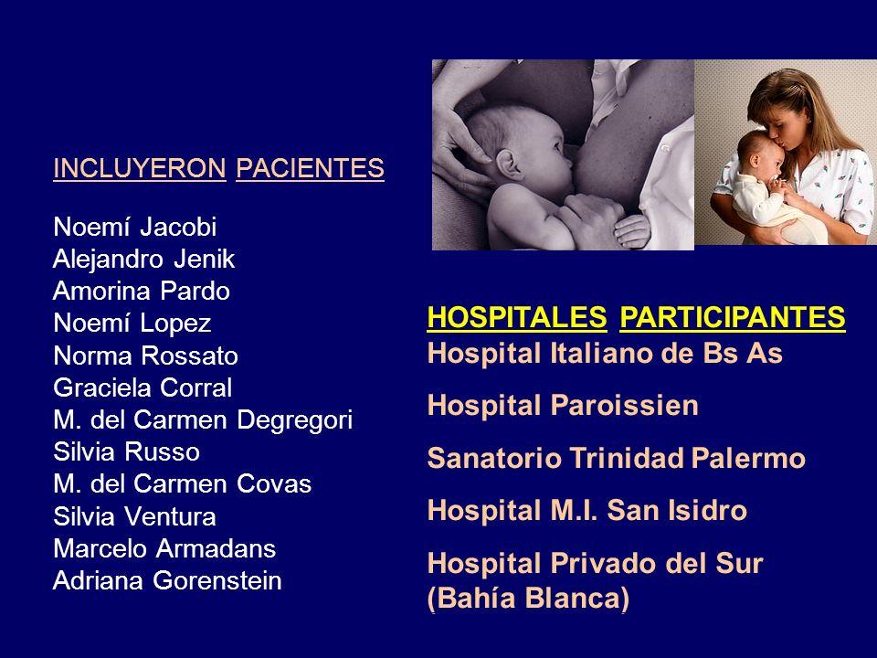 INCLUYERON PACIENTES Noemí Jacobi Alejandro Jenik Amorina Pardo Noemí Lopez Norma Rossato Graciela Corral M.