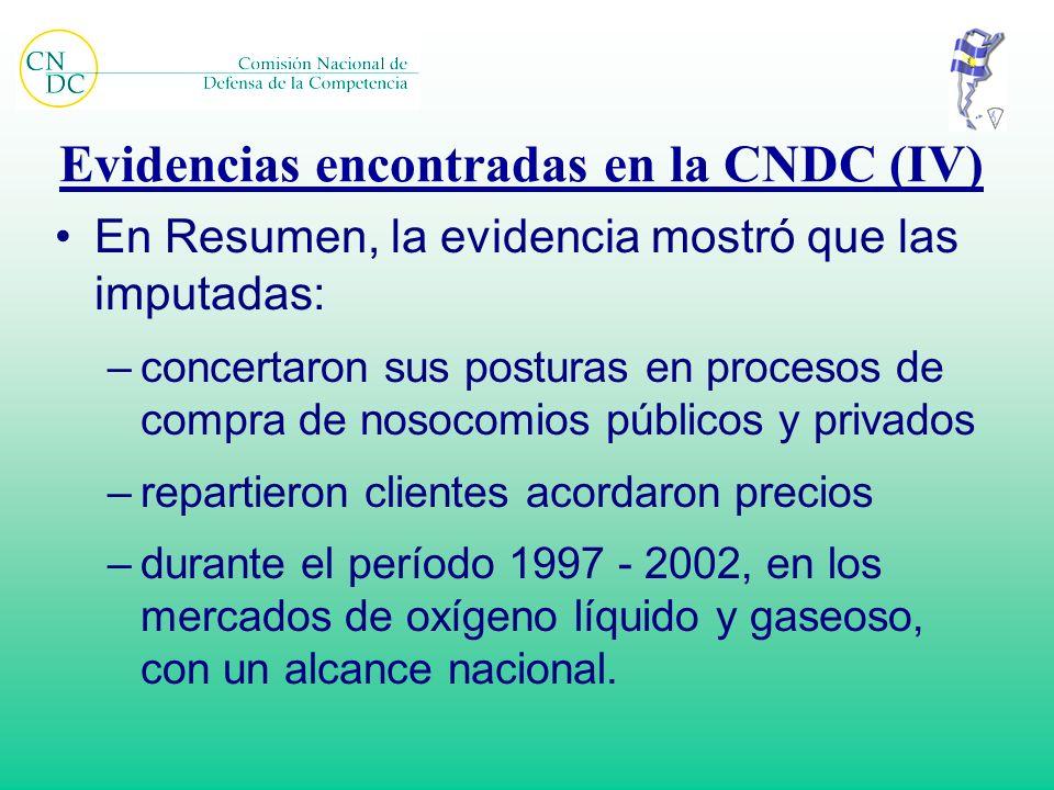Evidencias encontradas en la CNDC (IV) En Resumen, la evidencia mostró que las imputadas: –concertaron sus posturas en procesos de compra de nosocomio