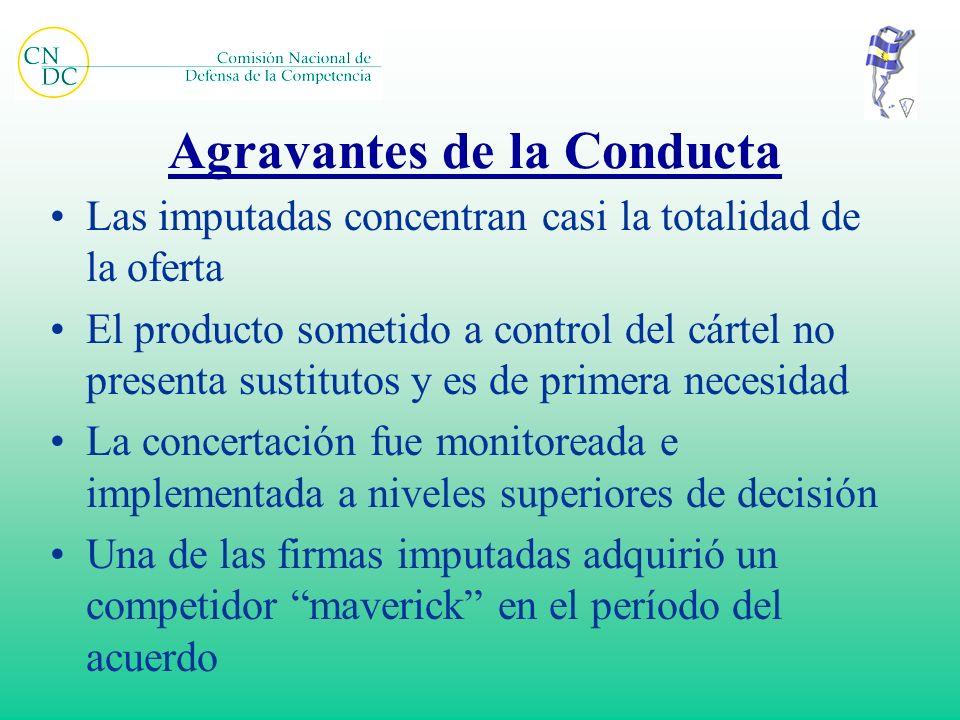 Agravantes de la Conducta Las imputadas concentran casi la totalidad de la oferta El producto sometido a control del cártel no presenta sustitutos y e