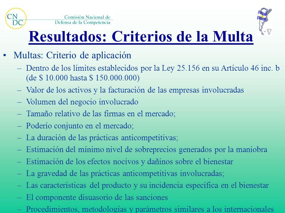 Resultados: Criterios de la Multa Multas: Criterio de aplicación –Dentro de los límites establecidos por la Ley 25.156 en su Artículo 46 inc. b (de $
