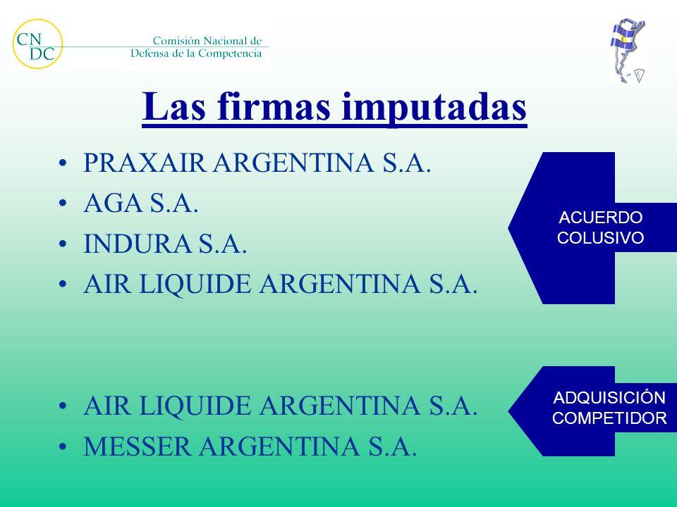 Las firmas imputadas PRAXAIR ARGENTINA S.A. AGA S.A. INDURA S.A. AIR LIQUIDE ARGENTINA S.A. MESSER ARGENTINA S.A. ACUERDO COLUSIVO ADQUISICIÓN COMPETI