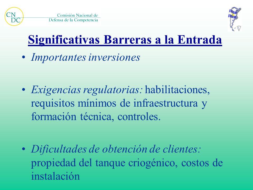 Significativas Barreras a la Entrada Importantes inversiones Exigencias regulatorias: habilitaciones, requisitos mínimos de infraestructura y formació