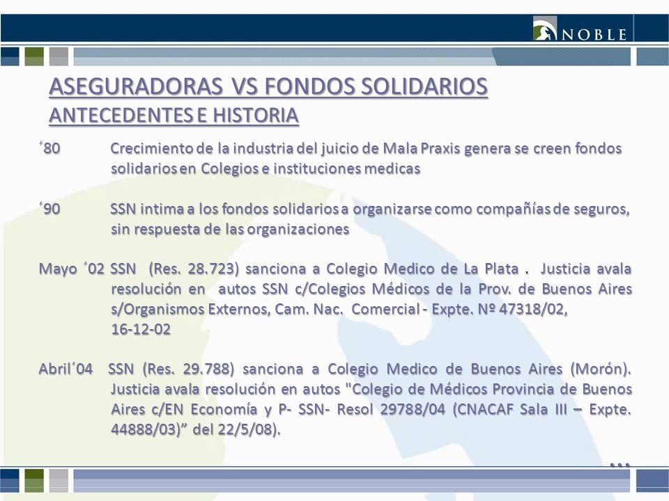 ASEGURADORAS VS FONDOS SOLIDARIOS ANTECEDENTES E HISTORIA ´80 Crecimiento de la industria del juicio de Mala Praxis genera se creen fondos solidarios