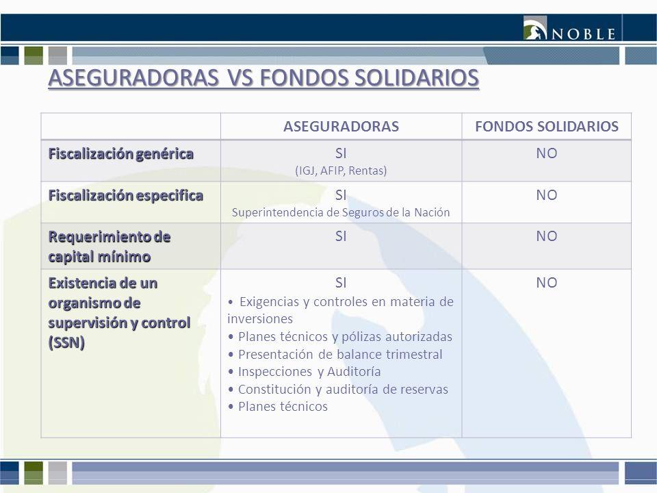 ASEGURADORAS VS FONDOS SOLIDARIOS ASEGURADORASFONDOS SOLIDARIOS Fiscalización genérica SI (IGJ, AFIP, Rentas) NO Fiscalización especifica SI Superinte