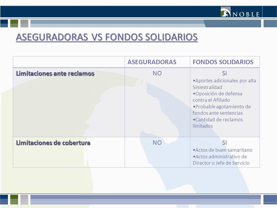 ASEGURADORAS VS FONDOS SOLIDARIOS ASEGURADORASFONDOS SOLIDARIOS Limitaciones ante reclamos NOSI Aportes adicionales por alta Siniestralidad Oposición