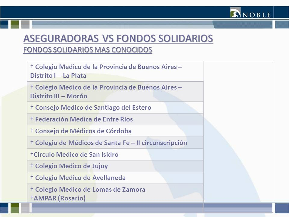 ASEGURADORAS VS FONDOS SOLIDARIOS FONDOS SOLIDARIOS MAS CONOCIDOS Colegio Medico de la Provincia de Buenos Aires – Distrito I – La Plata Colegio Medic