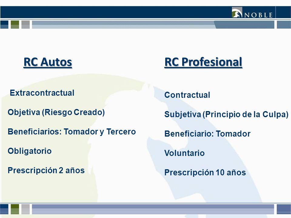 RC Autos RC Profesional Extracontractual Objetiva (Riesgo Creado) Beneficiarios: Tomador y Tercero Obligatorio Prescripción 2 años Contractual Subjeti