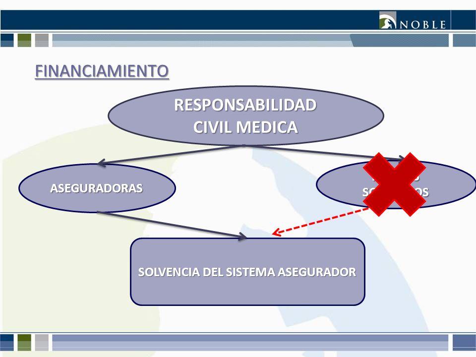 CONSECUENCIAS JUDICIALES DE LA INTERVENCION DE LOS FONDOS RECLAMO MEDICO EN EL SISTEMA VOLUNTAD DE CIERRE TEMPRANO SISTEMA JUDICIAL LIBERADO MEDICO EN FONDOS POCA VOLUNTAD DE CIERRE SISTEMA JUDICIAL SATURADO