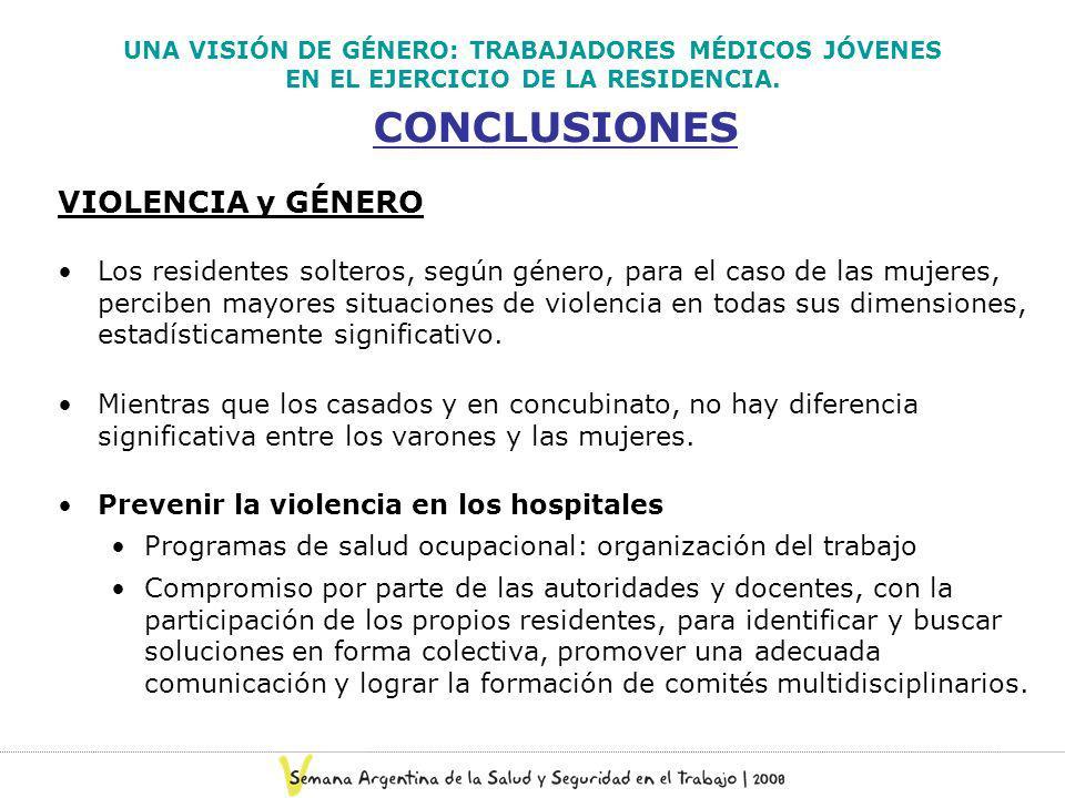 CONCLUSIONES VIOLENCIA y GÉNERO Los residentes solteros, según género, para el caso de las mujeres, perciben mayores situaciones de violencia en todas