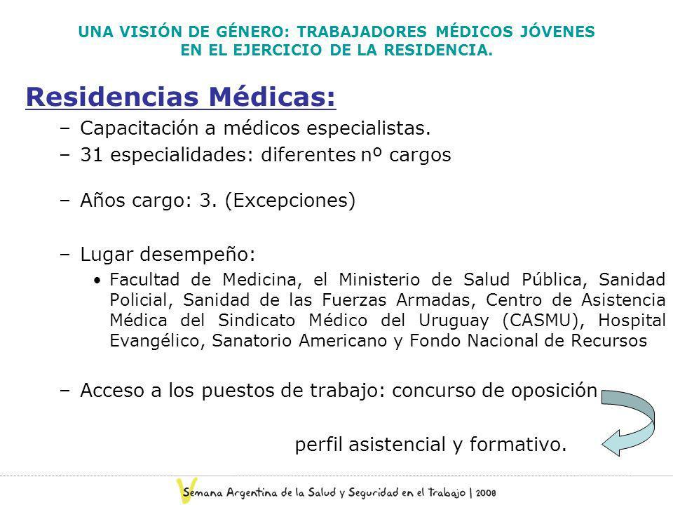 OBJETIVO General Abordar la temática de género en el marco de la residencia médica de la Facultad de Medicina, Universidad de la República, Uruguay.